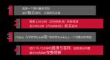 """北京爱迪学校学生早申锦上添花,为""""名校竞争力""""诠释新注解!"""